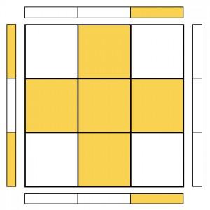 OLL's - Corner Orientation - Blinker