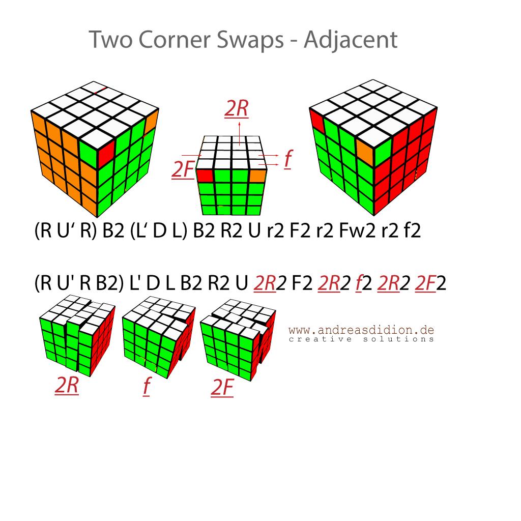 4x4-Zauberwürfel-Two-Corner-Swaps---Adjacent